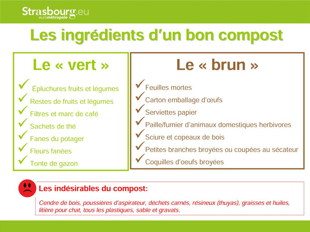 les-ingrédients-d'un-bon-compost